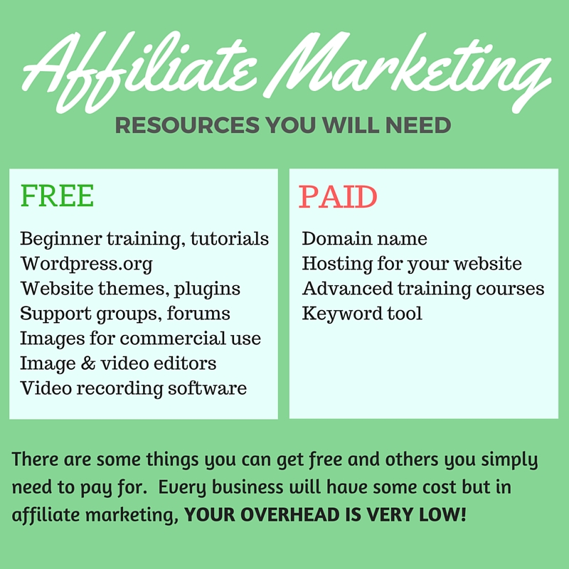 FREE AFFILIATE MARKETING RESOURCES