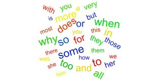 What are Google Stop Words - Should I Use Them or Not for Better Seo? - Pajama  Affiliates
