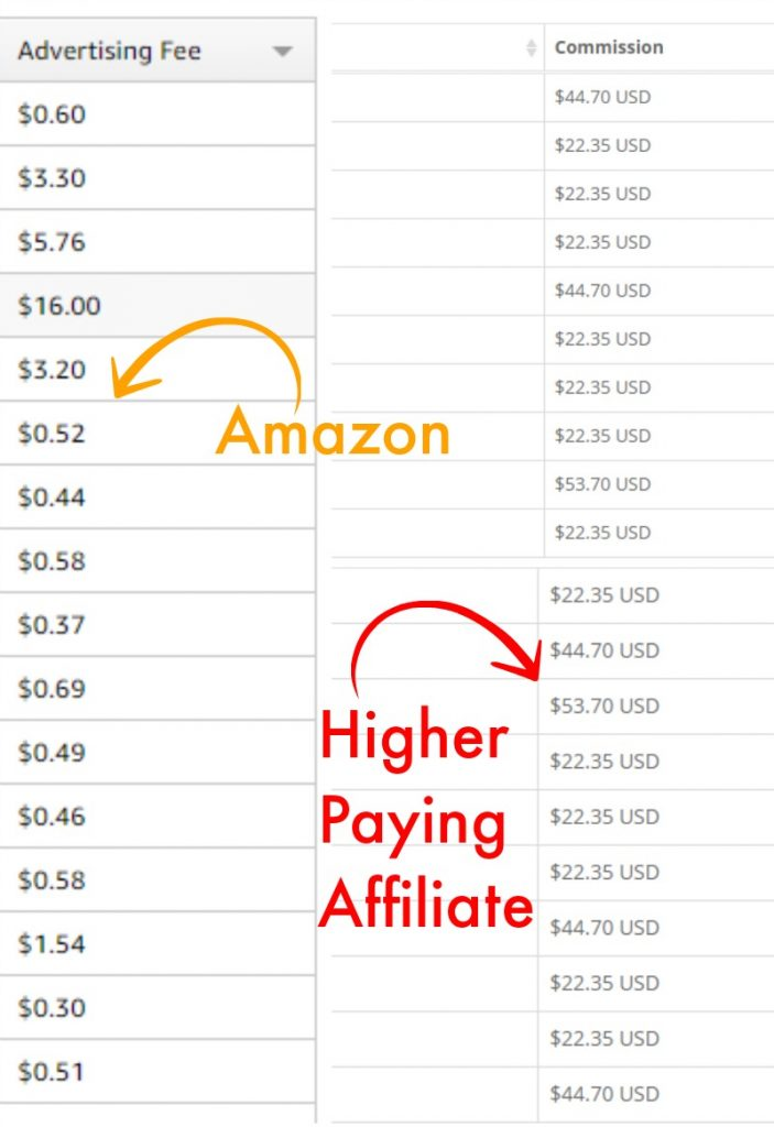 how to find higher paying affiliates